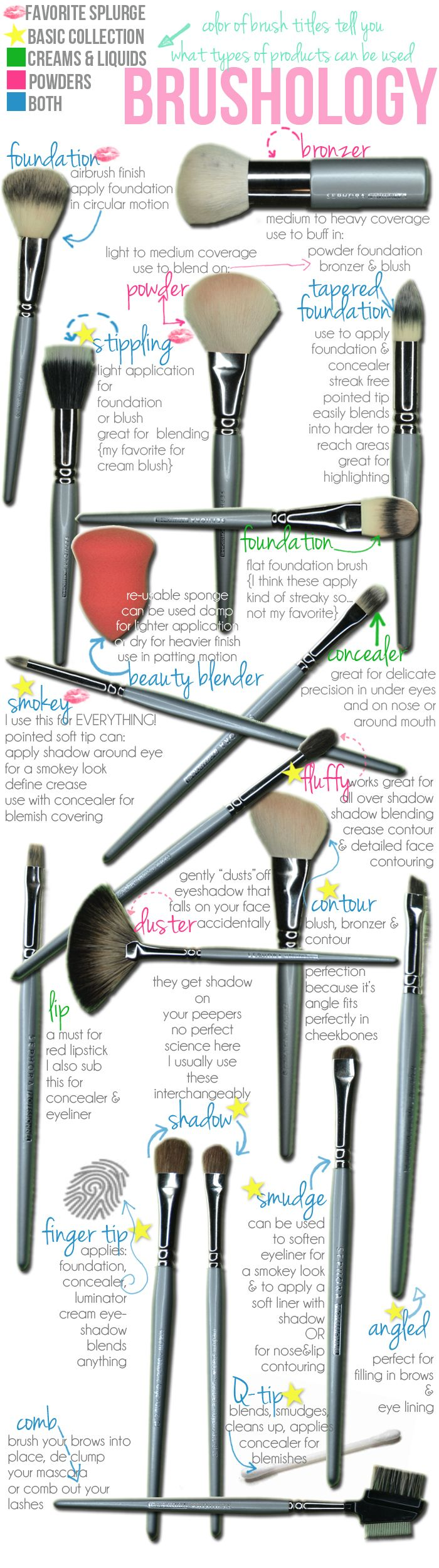 Brushes~best applicators for make-up. ELF Cosmetics have good brushes on the cheap. Buy at craft stores too!