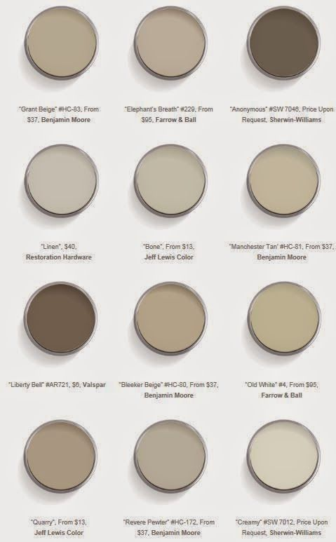 A Great Collection Of Warm Neutrals I Just Used Revere Pewter In Bedroom Old White With Elephants Breath Painted Cabinets Living Room