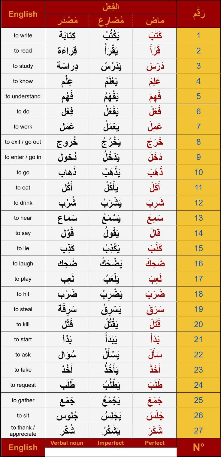 648 best Building my Arabic vocabulary images on Pinterest ...
