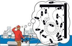 How to Dock a Boat | Boating Magazine