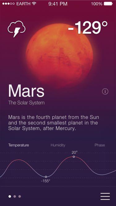Space Weather App: