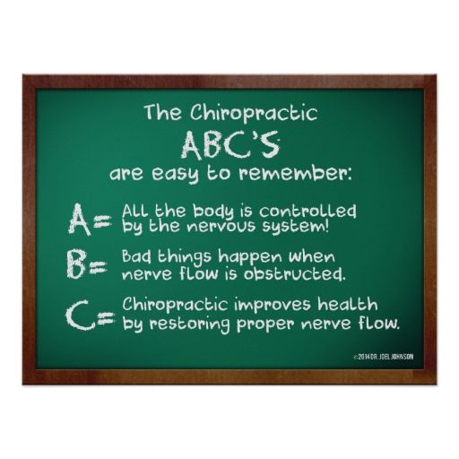 ABC's of Chiropractic... Do you know the Chiropractic ABC's ? Anderson…