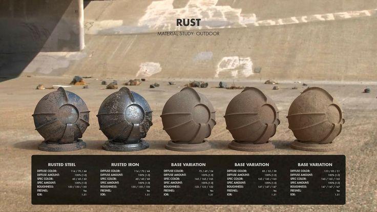 Rust Shader Outdoor