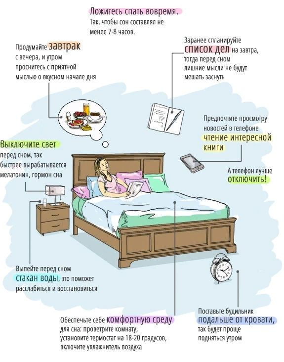 Правильная кровать в картинках