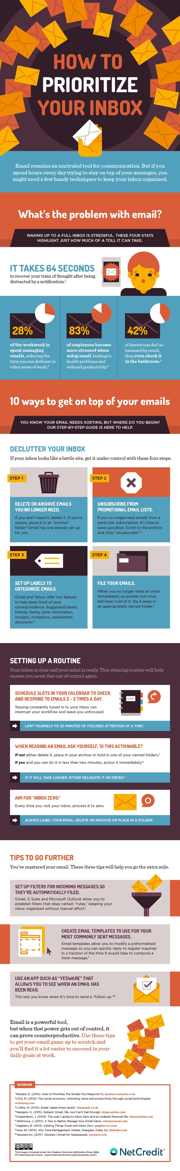 How to Prioritize Your Inbox (Infographic)