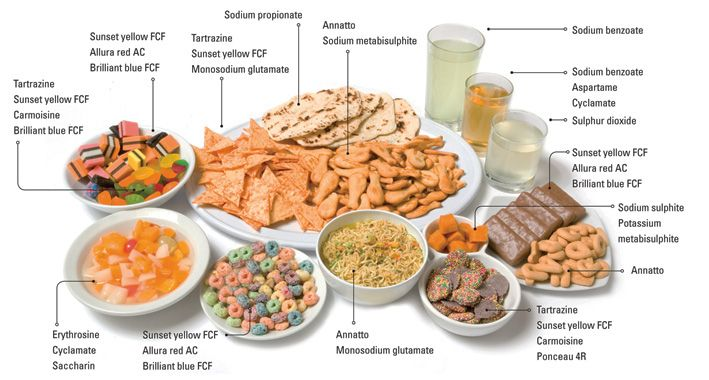 Top 10 Food Additives to Avoid:    Even when food additives come from plants they can be harmful to your body. Anything unnatural &/or in a highly concentrated chemical state is something to stay away from. Remember nature delivers food as a nutrient complex, not as an isolated nutrient.    The Top 10 Culprits: Aspartame, High Fructose Corn Syrup, MSG, Trans Fats, Common Food Dyes, Sodium Sulphite,  Sodium Nitrite / Nitrate, Sulphur Dioxide, &  Potassium Bromate.