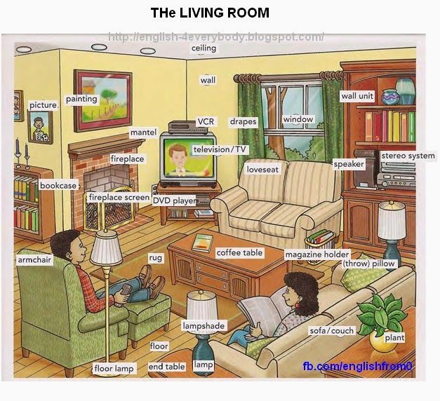 Living Room Vocabulary  Rooms in a House  Learn English