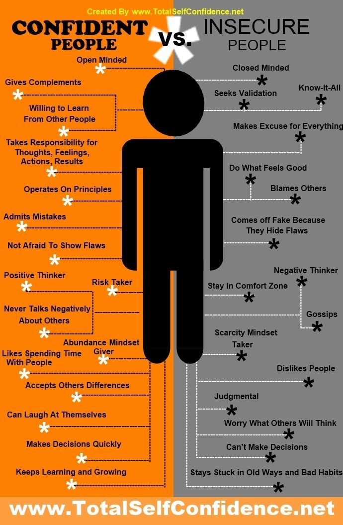 You may find yourself :)!  Confident People Vs Insecure People...interesting. I'm more confident than I realized according to this.