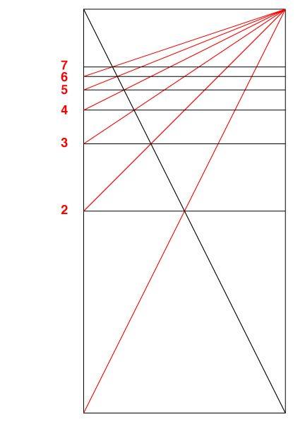 Grid System « VA 312 cana