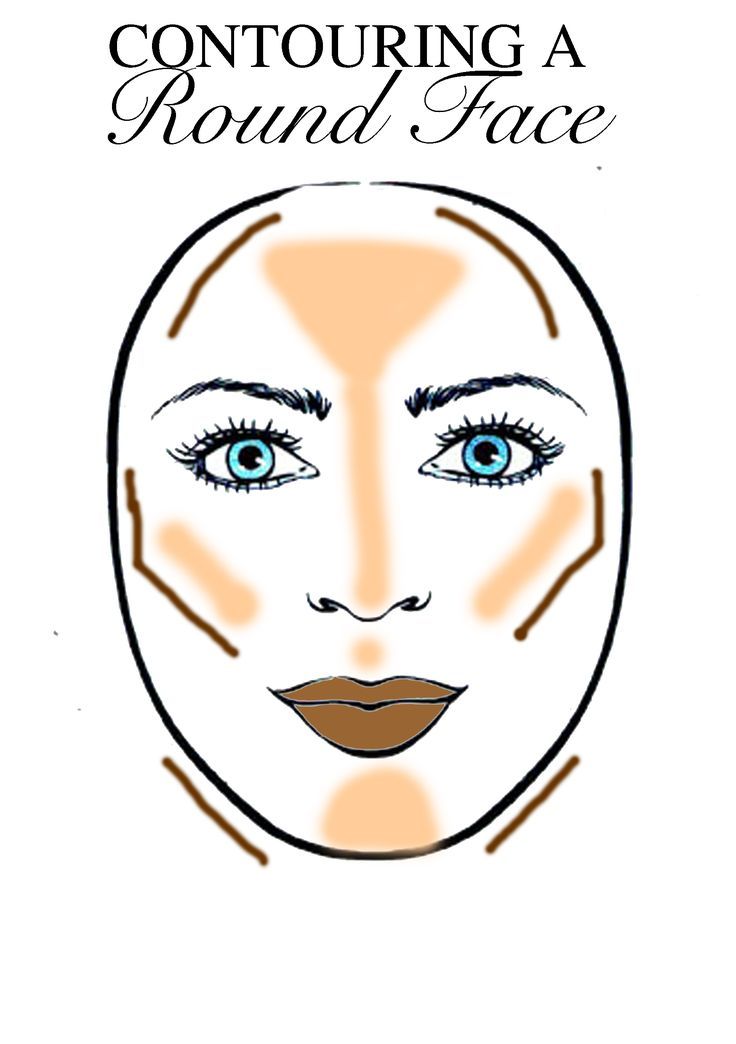 Image result for faces with highlight and contour  on round face