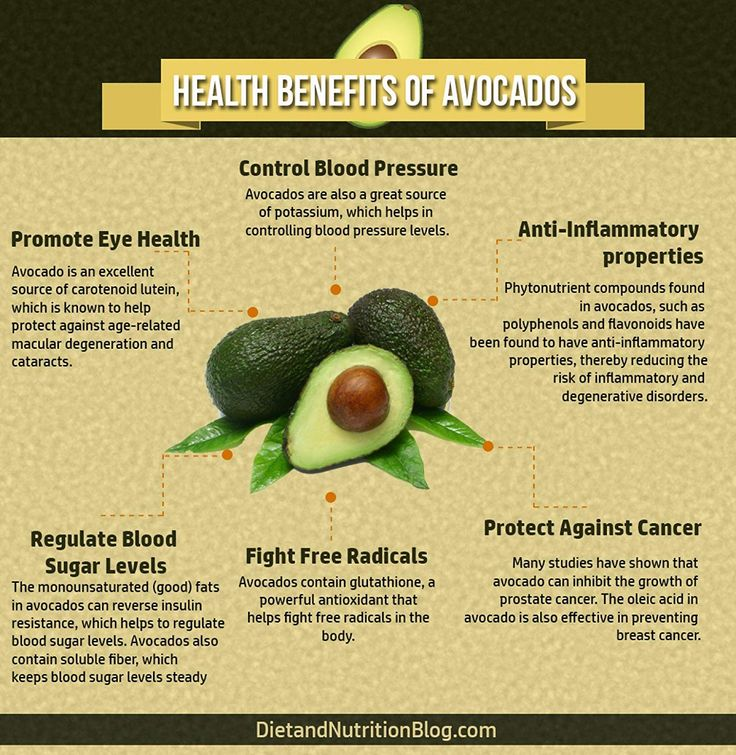How to Give Your Diet a Health Boost with Avocados – Infographic