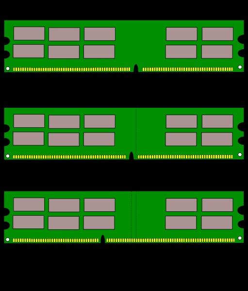 Memoria RAM DDR1, DDR2, DDR3   Si se puede imaginar, Se puede Programar.