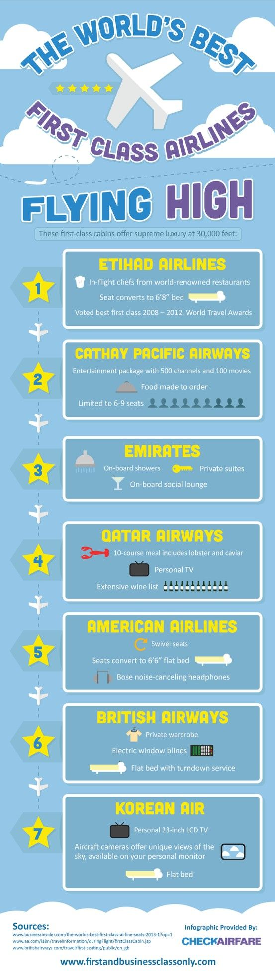 Flying first class means experiencing supreme luxury at 30,000 feet. For example, American Airlines offers swivel seats, Bose noise-cancelling headphones, and chairs that turn into flat beds. Learn more by reading through this infographic. Source: http://www.firstandbusinessclassonly.com/678990/2013/04/10/the-worlds-best-first-class-airlines-infographic.html