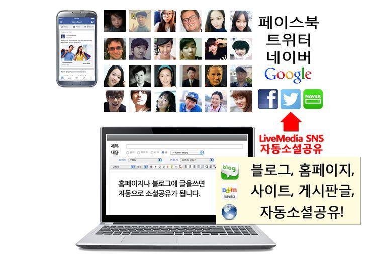 SNS 페이스북 트워터 자동소셜공유 자동소셜마케팅   라이브미디어소프트