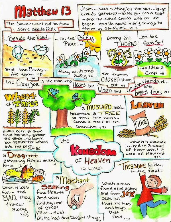 Doodle Through The Bible: Matthew 13 Illustrated Faith Journal entry for Good Morning Girls (GMG) Bible Study