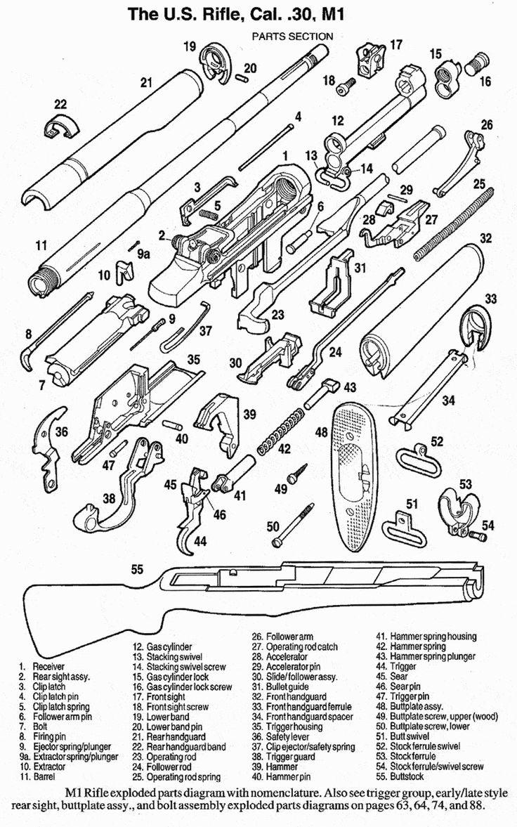 exploded parts diagram  m1 garand