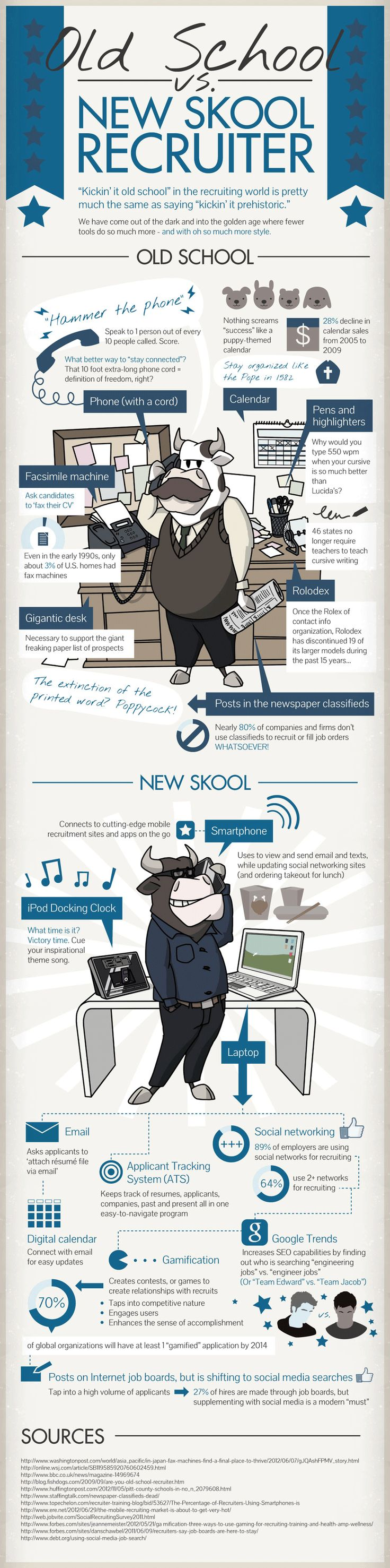 Old School vs New Skool #Recruiter