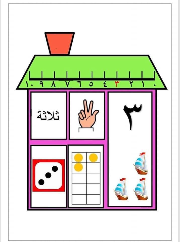 بطاقات منزل الأعداد مدونة جنى للأطفال In 2021 Learn Arabic Language Learning Arabic Kindergarten Worksheets