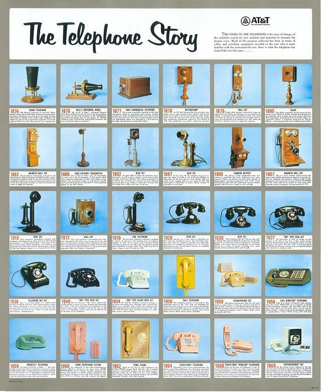 Gorgeous Mid-Century Telephone Ads: 31 Days of Vintage Home Decor Ads (Day 27)