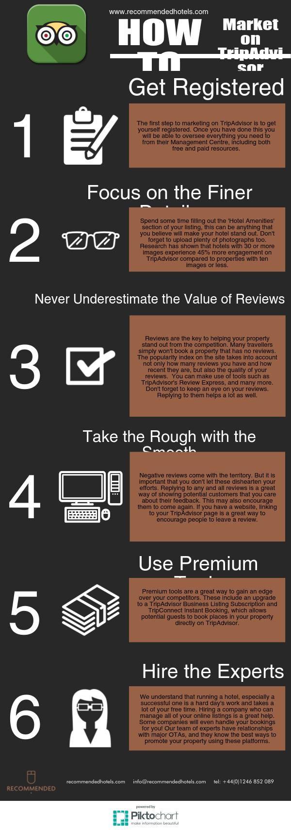 Learn how to market on TripAdvisor here... #TripAdvisor #HotelMarketing #Hotels #OTAs #Infographic
