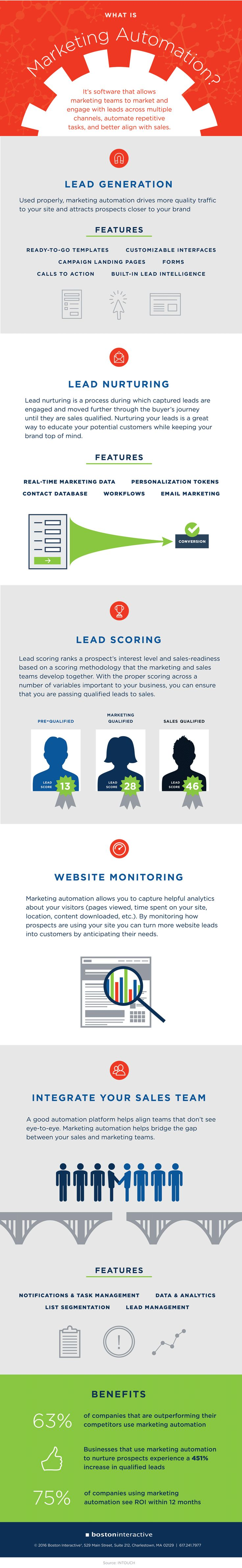 The Definition of Marketing Automation [Infographic]  ||  It's time to make your role more effective. Marketing Automation takes care of all of the mundane tasks you never get around to doing, generating and nurturing leads in the process!  https://www.cloud10marketing.co.uk/blog/the-definition-of-marketing-automation-infographic?utm_campaign=crowdfire&utm_content=crowdfire&utm_medium=social&utm_source=pinterest