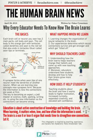 Cool brain learning