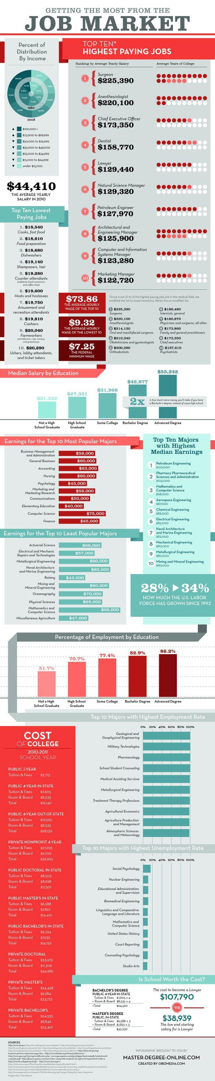 Career Tips Job Market Career Options   Ghanaphotos.us   High Quality  Resume Template