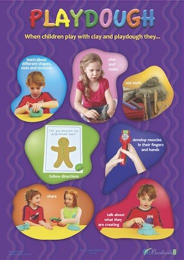 EYLF Practice - Learning through Play. Playdough poster from Play to Learn Series.