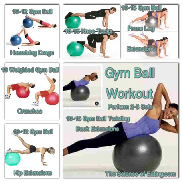 Stability Ball Workout Routine: Best Core Inflation Ideas On Pinterest