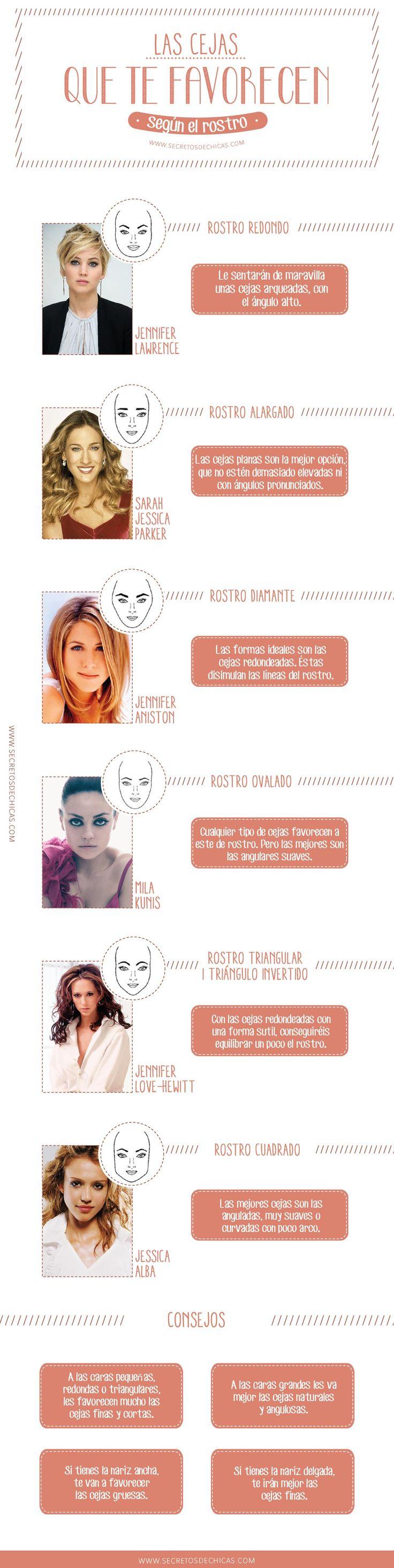Tipos cejas y forma de rostro. Tips para que te depiles las cejas con la mejor forma para que te favorezca según la forma de tu rostro. con secretosdechicas.es #Cejas #Rostro #ConsejosBelleza