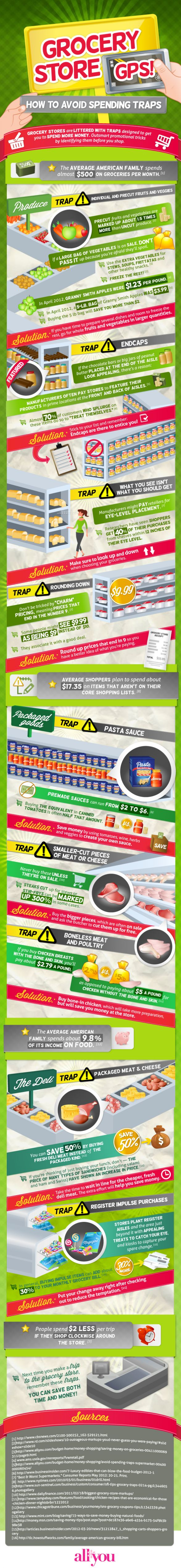 How To Save Money On Groceries: Avoid Spending, Grocery Store, Saving Money, How To Save Money, Spending Traps, Money Saving, Tips, Infographic, Coupon