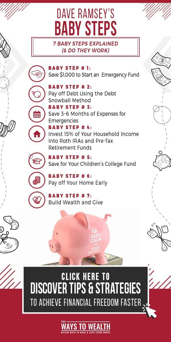 dave ramsey baby steps free printable check out this post for tips strategies