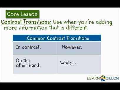 Connect ideas in an essay using example, addition, and contrast transition words--7 of 9 (W.6.1c)