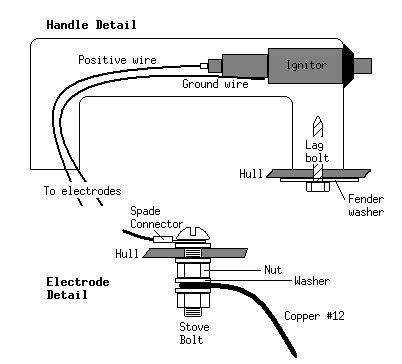 Ge Stove Parts Diagram likewise Walk In Freezer Wiring Diagram likewise Wiring Harness For Ice Maker together with Whirlpool Electric Dryer Wiring Diagram moreover Kenmore Wine Cooler Wiring Diagram. on ge oven wiring diagram