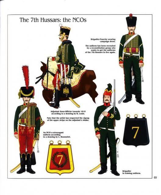 Sottufficiali del 7 ussari