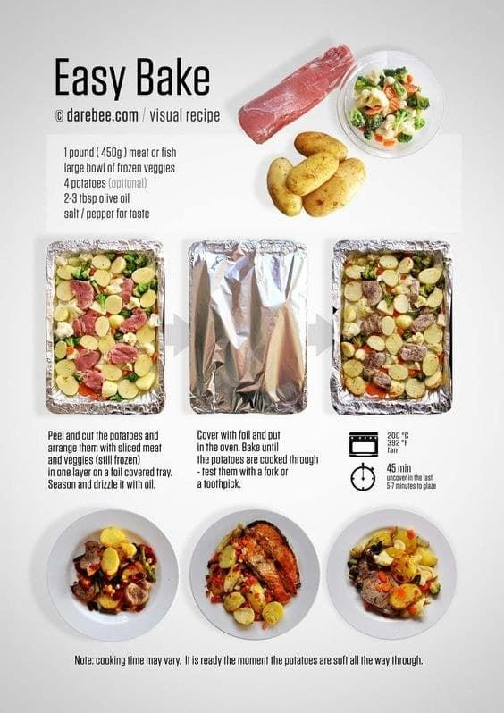 Choose the protein, choose the veggies, add potatoes if you want, and go to town.