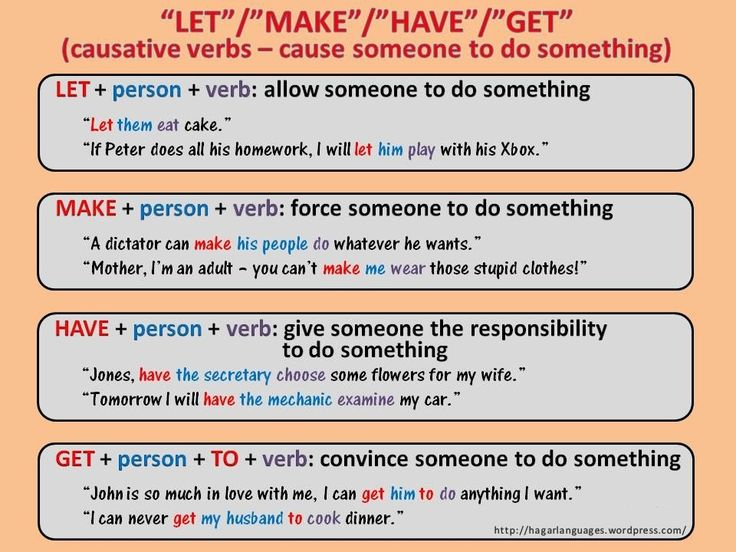 147 best synonyms images on pinterest english grammar for Bureau antonym
