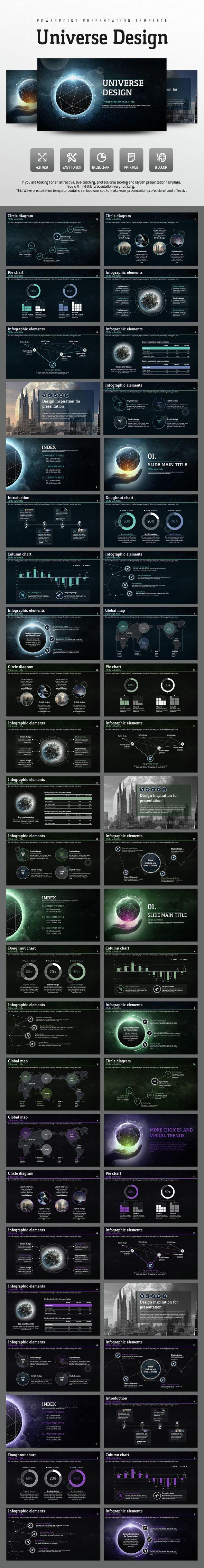 User Interface UI Design by the Urbanist Lab