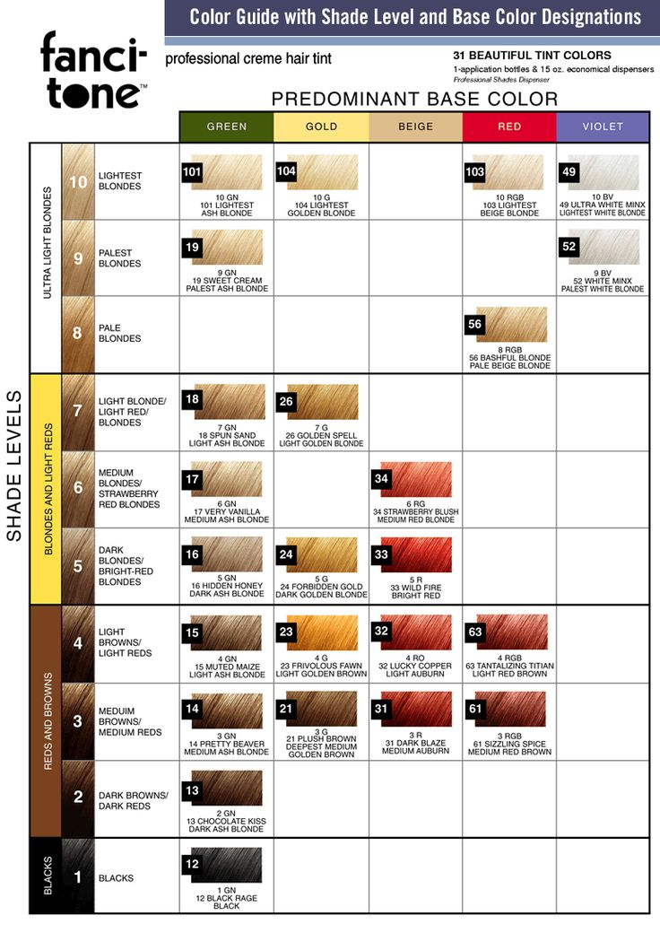 Mixing Hair Colors Chart Erkalnathandedecker