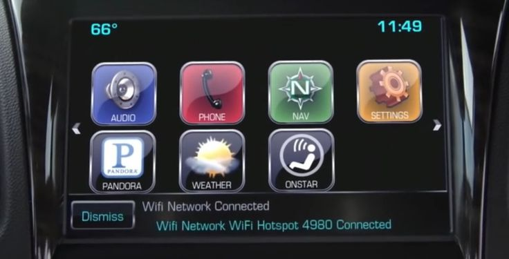 In-car Wi-Fi hotspot- benefit or boondoggle?