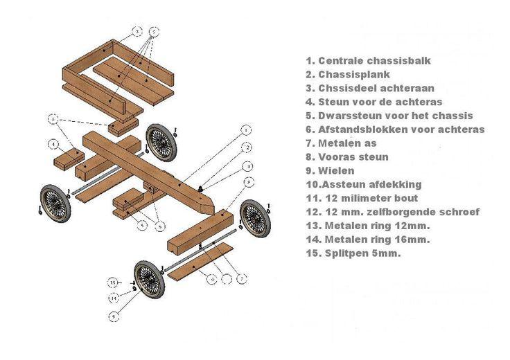 Gratis bouwtekeningen voor een zeepkist auto. Stuurmechanisme en rem maken voor een zeepkistwagen. Zelf een speelgoedkar bouwen van steigerhout en kisten.