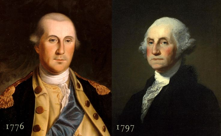 """""""TIL That although we picture the Founding Fathers as old men, many were quite young. By July 4th, 1776, Aaron Burr was 20, Alexander Hamilton, 21; James Madison, 25; John Jay, 29; and Thomas Jefferson, 33."""""""