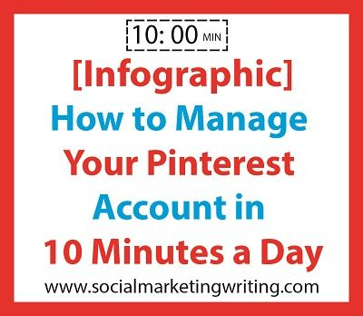 How to Manage Your Pinterest Account in 10 Minutes a Day Cover Image