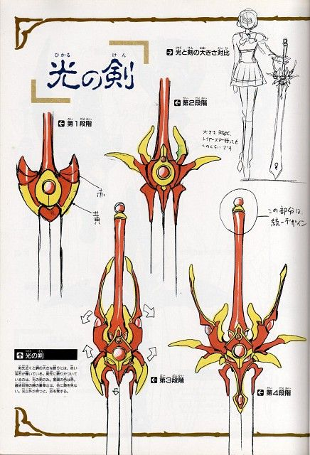 CLAMP, TMS Entertainment, Magic Knight Rayearth, Magic Knight Rayearth: Materials Collection, Object Designs