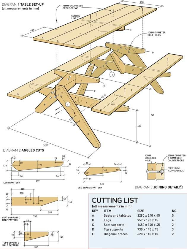 Free printable woodworking plans picnic table build for Table design for project