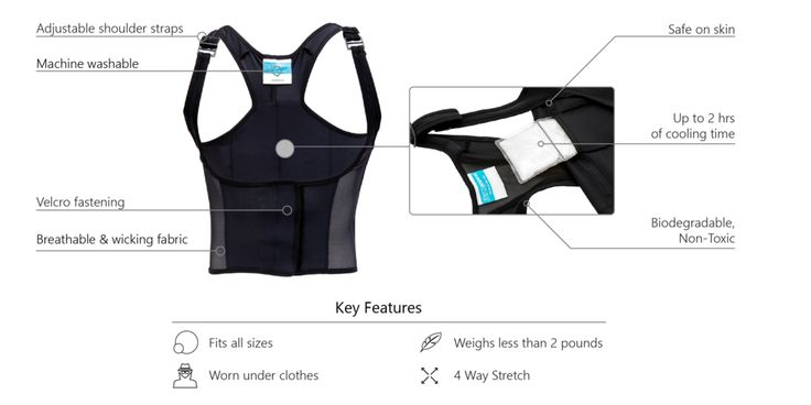 Undercool Thermapparel Cooling Vest Wicking Fabric Unisex Design