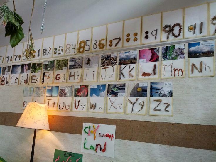 Reggio Classroom Decor Ideas : Oh miss donna visiting reggio inspired k class