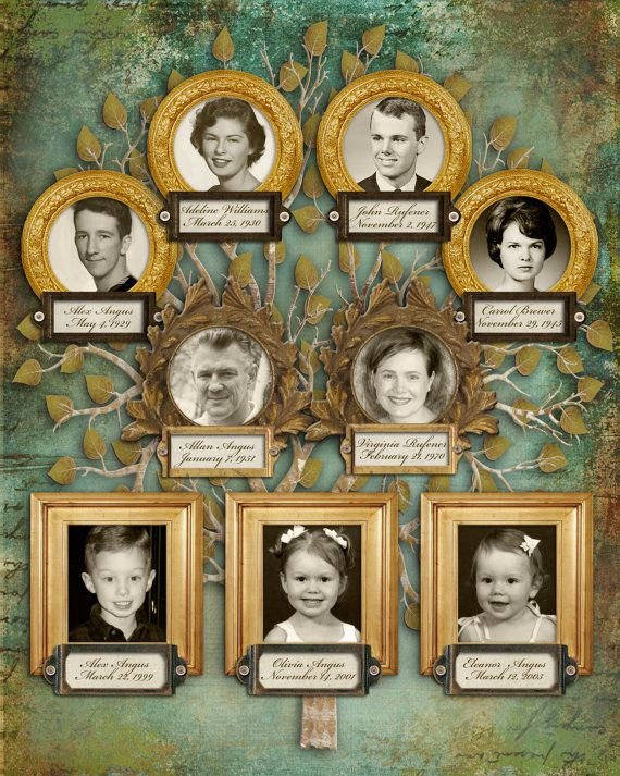 3 Generation Family Tree Page ~ A simple family tree layout with children at the bottom and grandparents at the top.