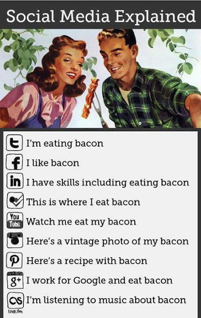 Social Media Humor - Social Media Explained... Using Bacon.