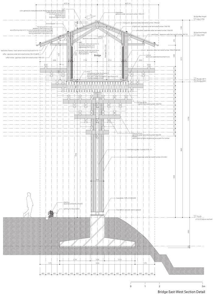 Best Detail Images On Pinterest Architecture Details
